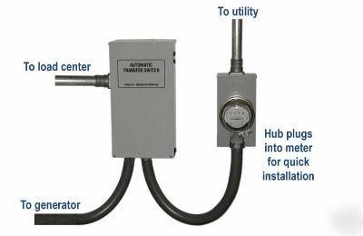 generac rtse200a3 200 automatic transfer switch